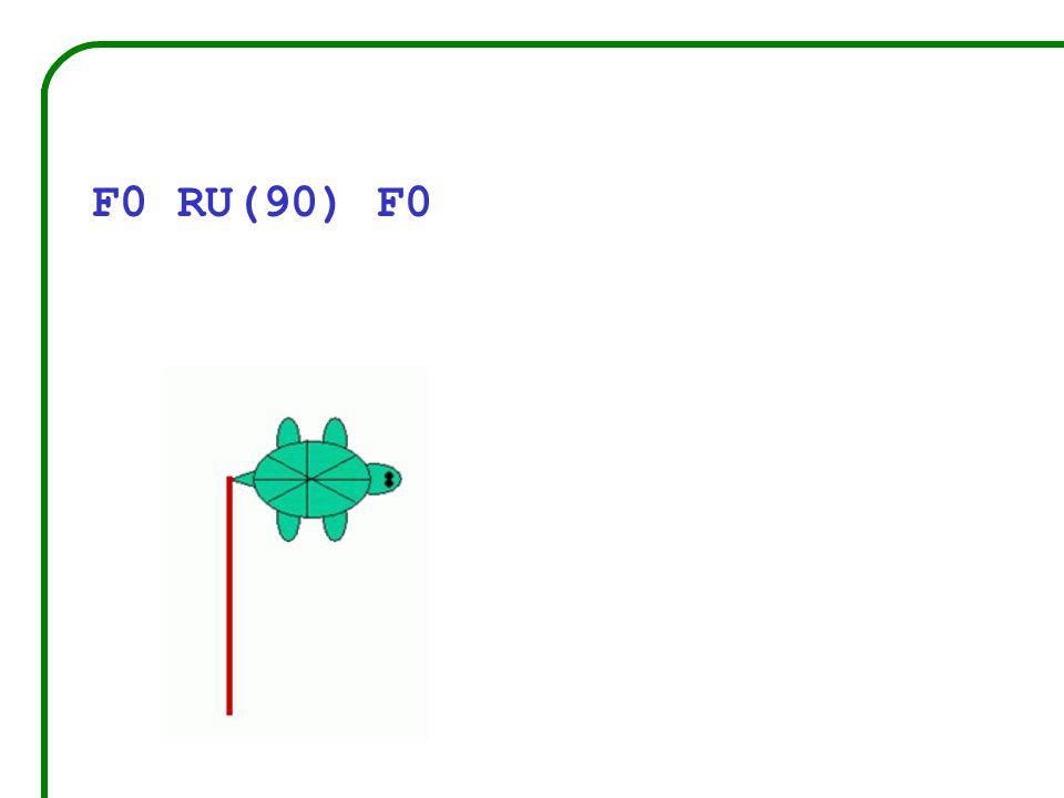 F0 RU(90) F0