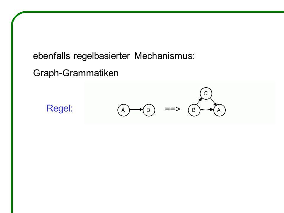 ebenfalls regelbasierter Mechanismus: Graph-Grammatiken Regel: