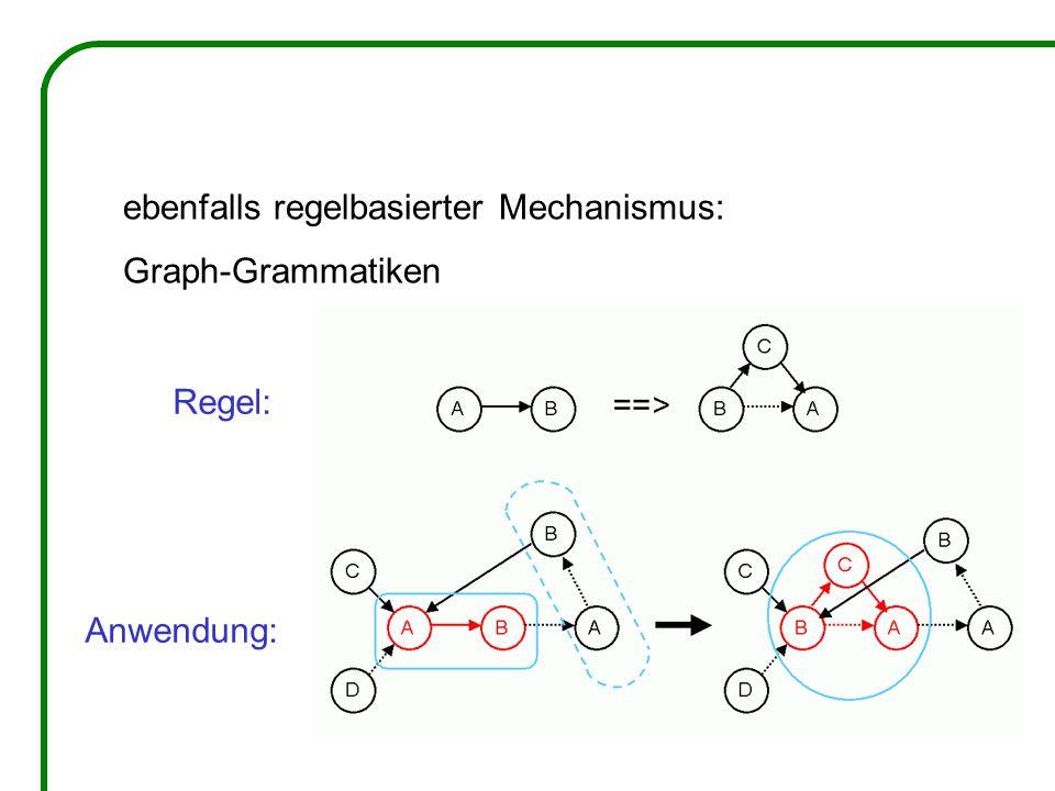 ebenfalls regelbasierter Mechanismus: Graph-Grammatiken Regel: Anwendung:
