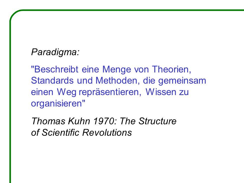 Paradigma: Beschreibt eine Menge von Theorien, Standards und Methoden, die gemeinsam einen Weg repräsentieren, Wissen zu organisieren Thomas Kuhn 1970: The Structure of Scientific Revolutions