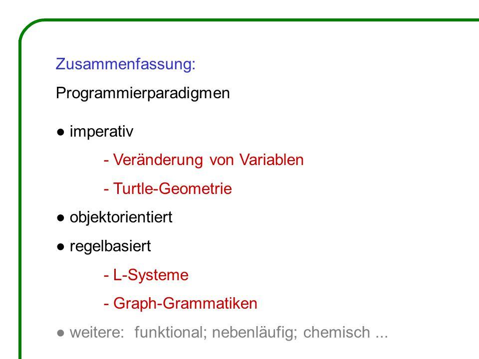 Zusammenfassung: Programmierparadigmen ● imperativ - Veränderung von Variablen - Turtle-Geometrie ● objektorientiert ● regelbasiert - L-Systeme - Graph-Grammatiken ● weitere: funktional; nebenläufig; chemisch...