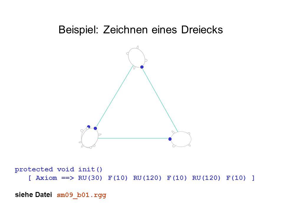 Beispiel: Zeichnen eines Dreiecks protected void init() [ Axiom ==> RU(30) F(10) RU(120) F(10) RU(120) F(10) ] siehe Datei sm09_b01.rgg