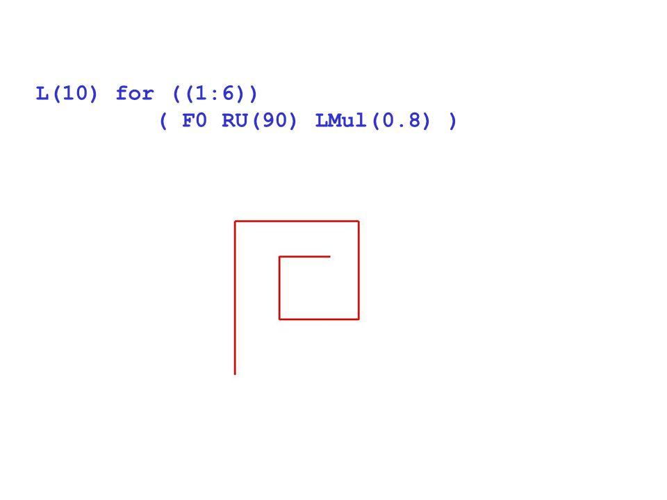 L(10) for ((1:6)) ( F0 RU(90) LMul(0.8) )