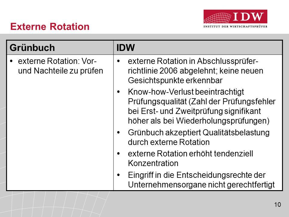 10 Externe Rotation GrünbuchIDW  externe Rotation: Vor- und Nachteile zu prüfen  externe Rotation in Abschlussprüfer- richtlinie 2006 abgelehnt; kei