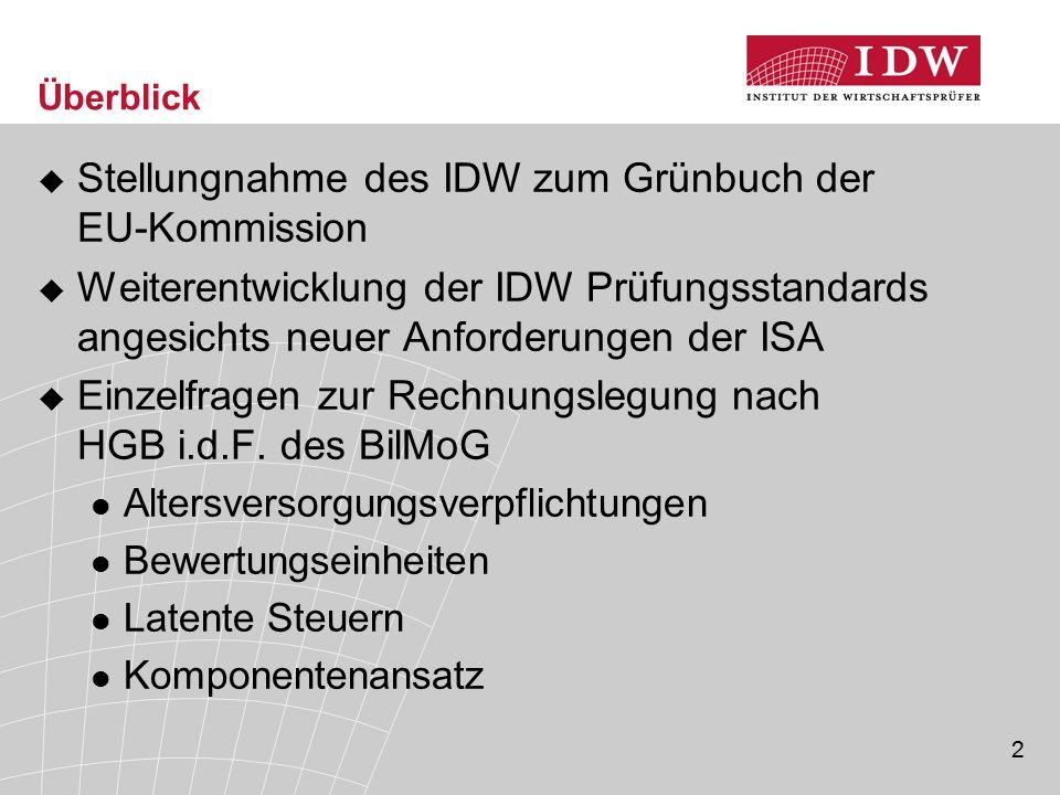 2 Überblick  Stellungnahme des IDW zum Grünbuch der EU-Kommission  Weiterentwicklung der IDW Prüfungsstandards angesichts neuer Anforderungen der IS