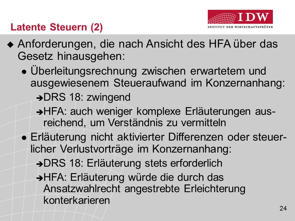 24 Latente Steuern (2)  Anforderungen, die nach Ansicht des HFA über das Gesetz hinausgehen: Überleitungsrechnung zwischen erwartetem und ausgewiesen