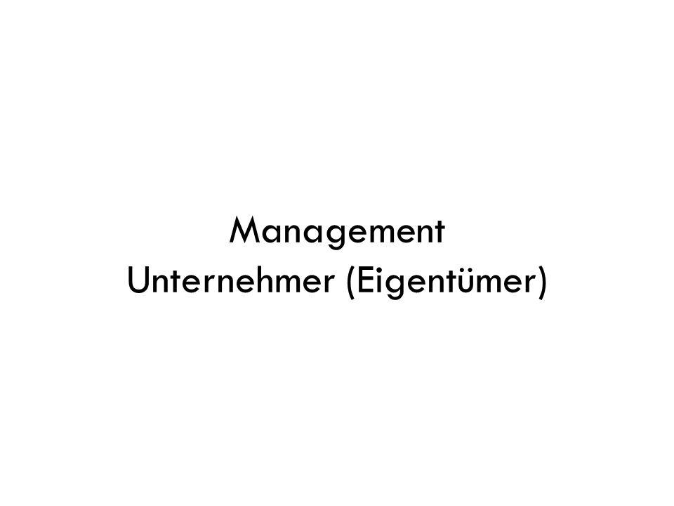 Management Unternehmer (Eigentümer)