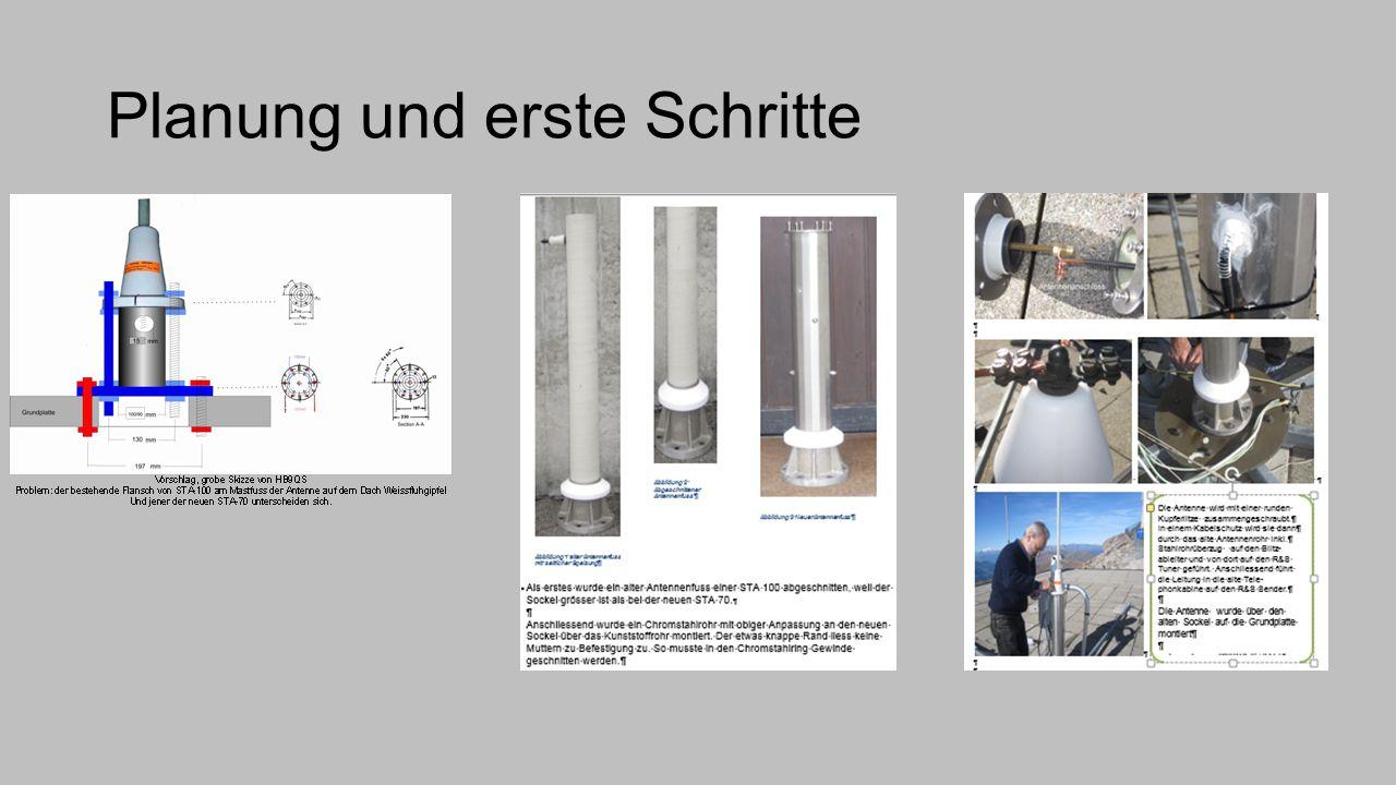 HB9HAI Pactor Antenne auf Weissfluhgipfel Parsenn Davos Doke