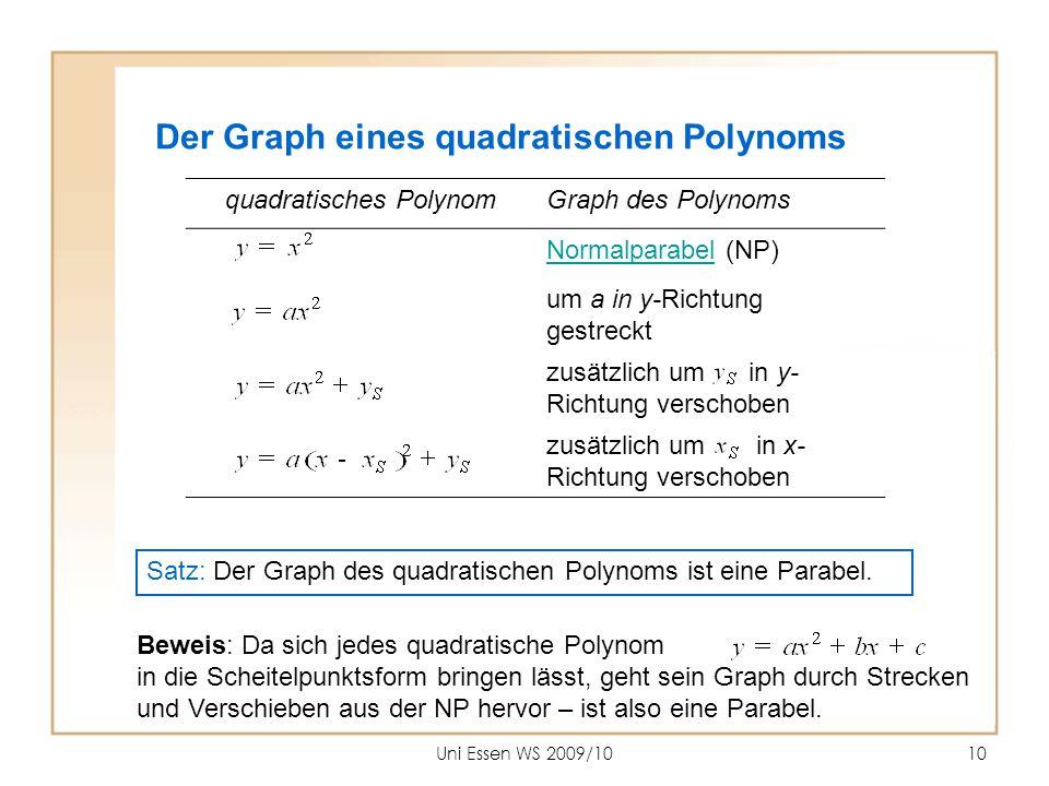 Uni Essen WS 2009/1010 Beweis: Da sich jedes quadratische Polynom in die Scheitelpunktsform bringen lässt, geht sein Graph durch Strecken und Verschie