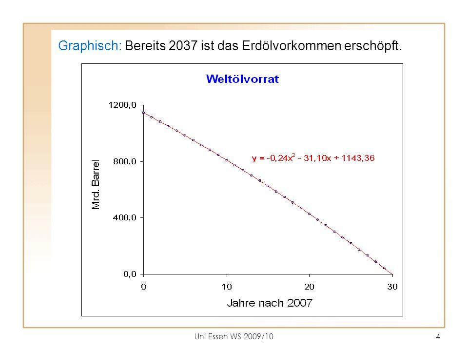 Uni Essen WS 2009/104 Graphisch: Bereits 2037 ist das Erdölvorkommen erschöpft.
