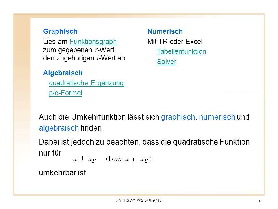 Uni Essen WS 2009/106 Auch die Umkehrfunktion lässt sich graphisch, numerisch und algebraisch finden. Dabei ist jedoch zu beachten, dass die quadratis