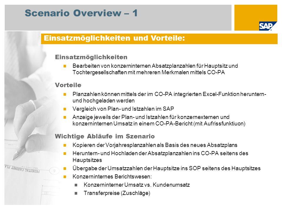 Scenario Overview – 1 Einsatzmöglichkeiten Bearbeiten von konzerninternen Absatzplanzahlen für Hauptsitz und Tochtergesellschaften mit mehreren Merkma
