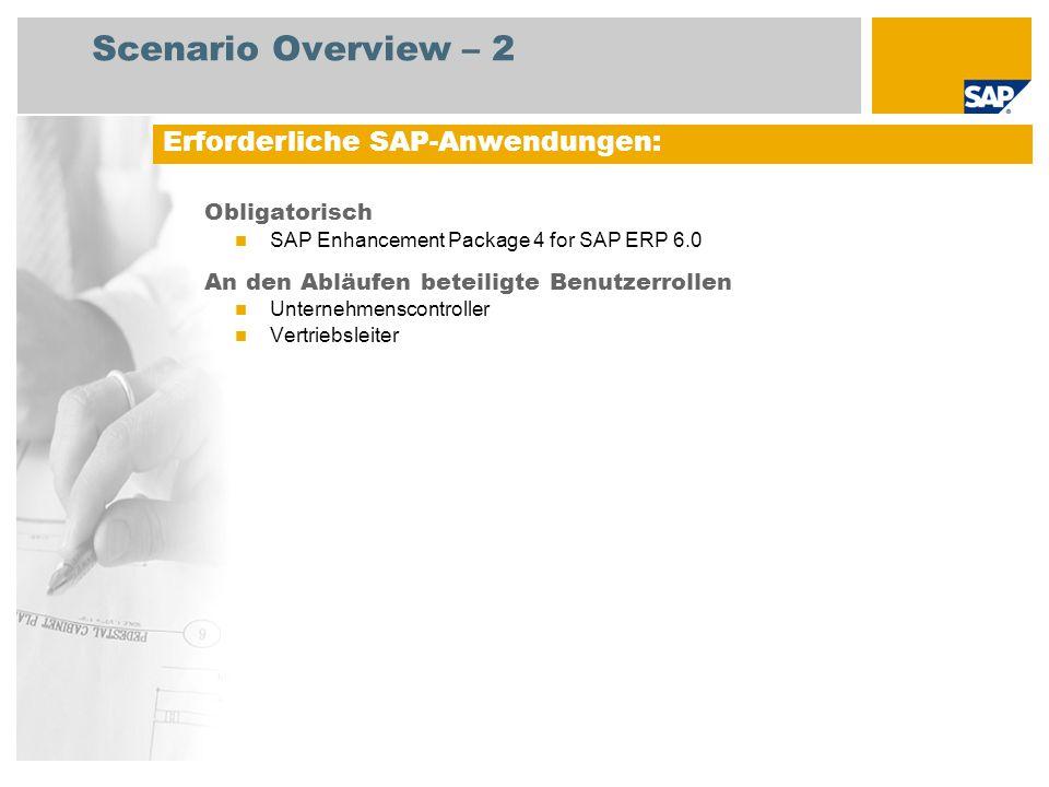 Scenario Overview – 2 Obligatorisch SAP Enhancement Package 4 for SAP ERP 6.0 An den Abläufen beteiligte Benutzerrollen Unternehmenscontroller Vertrie