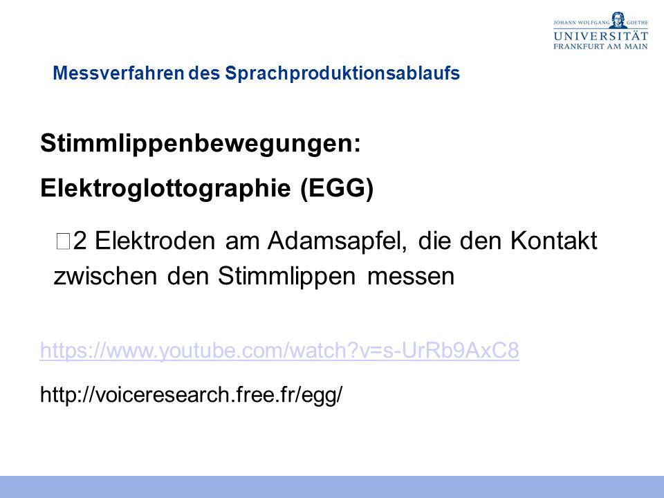 Messverfahren des Sprachproduktionsablaufs Stimmlippenbewegungen: Elektroglottographie (EGG) 2 Elektroden am Adamsapfel, die den Kontakt zwischen den Stimmlippen messen https://www.youtube.com/watch?v=s-UrRb9AxC8 http://voiceresearch.free.fr/egg/