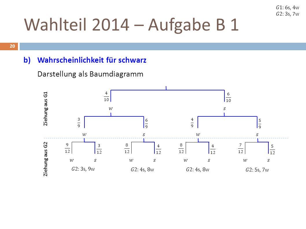 b)Wahrscheinlichkeit für schwarz Darstellung als Baumdiagramm Wahlteil 2014 – Aufgabe B 1 20 Ziehung aus G1 Ziehung aus G2