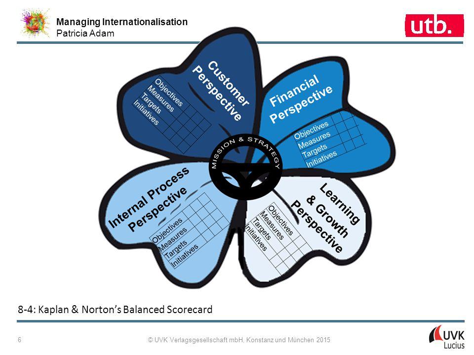 Managing Internationalisation Patricia Adam © UVK Verlagsgesellschaft mbH, Konstanz und München 2015 6 8 ‑ 4: Kaplan & Norton's Balanced Scorecard