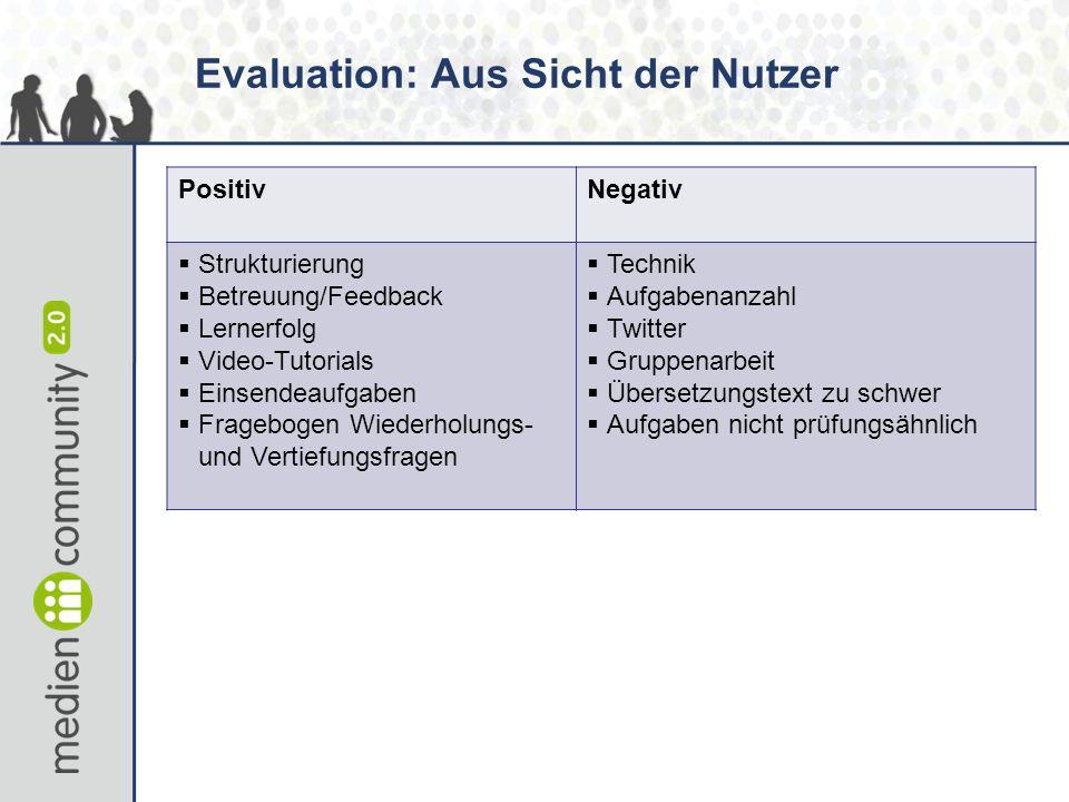 Evaluation: Aus Sicht der Nutzer PositivNegativ  Strukturierung  Betreuung/Feedback  Lernerfolg  Video-Tutorials  Einsendeaufgaben  Fragebogen W