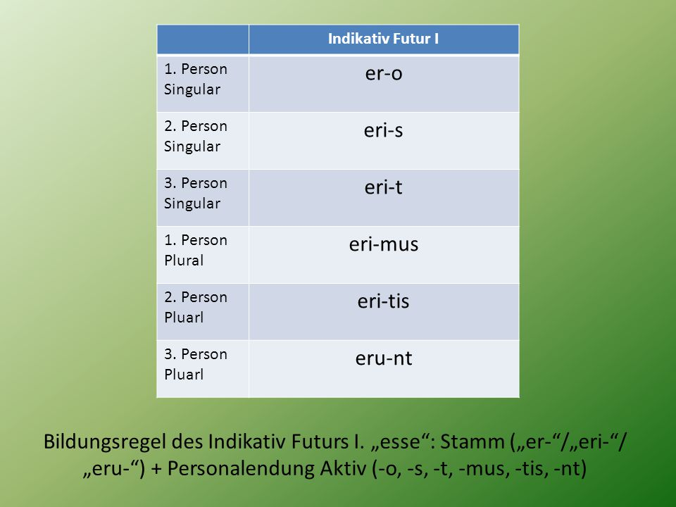 Indikativ Futur I 1. Person Singular er-o 2. Person Singular eri-s 3. Person Singular eri-t 1. Person Plural eri-mus 2. Person Pluarl eri-tis 3. Perso