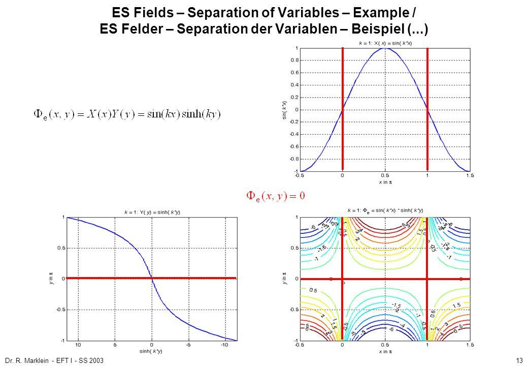 Dr. R. Marklein - EFT I - SS 200313 ES Fields – Separation of Variables – Example / ES Felder – Separation der Variablen – Beispiel (...)