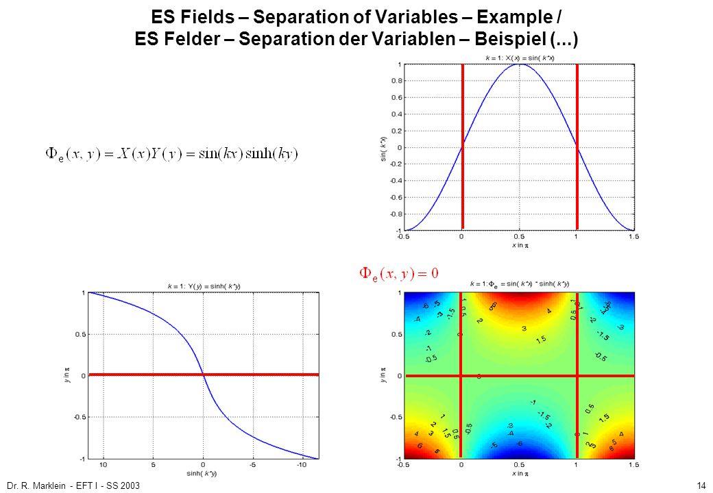 Dr. R. Marklein - EFT I - SS 200314 ES Fields – Separation of Variables – Example / ES Felder – Separation der Variablen – Beispiel (...)