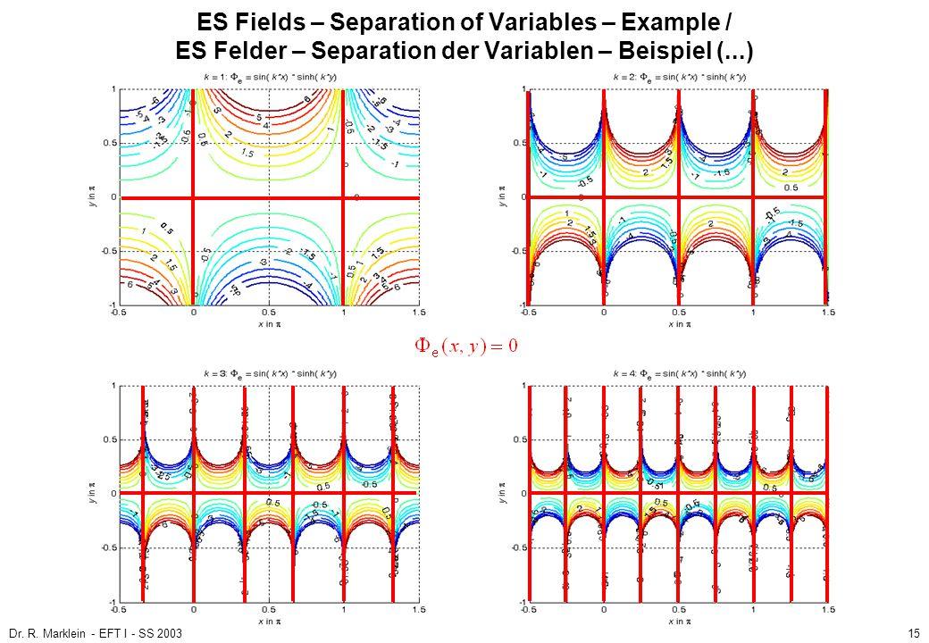 Dr. R. Marklein - EFT I - SS 200315 ES Fields – Separation of Variables – Example / ES Felder – Separation der Variablen – Beispiel (...)