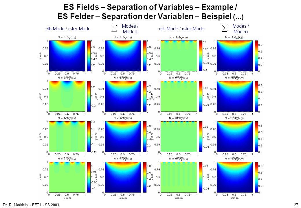 Dr. R. Marklein - EFT I - SS 200327 ES Fields – Separation of Variables – Example / ES Felder – Separation der Variablen – Beispiel (...) n th Mode /