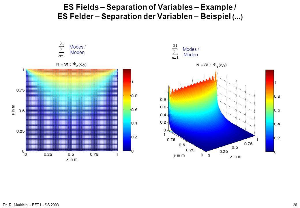 Dr. R. Marklein - EFT I - SS 200328 ES Fields – Separation of Variables – Example / ES Felder – Separation der Variablen – Beispiel (...) Modes / Mode