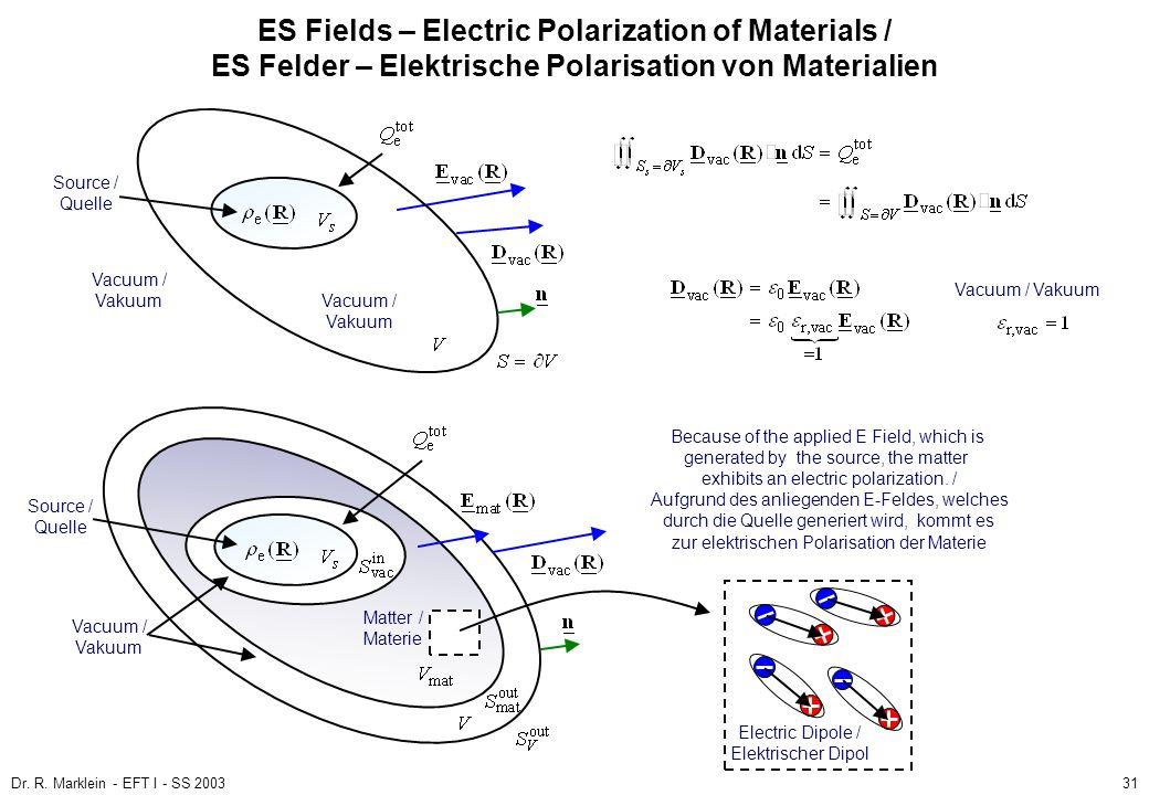 Dr. R. Marklein - EFT I - SS 200331 ES Fields – Electric Polarization of Materials / ES Felder – Elektrische Polarisation von Materialien Vacuum / Vak