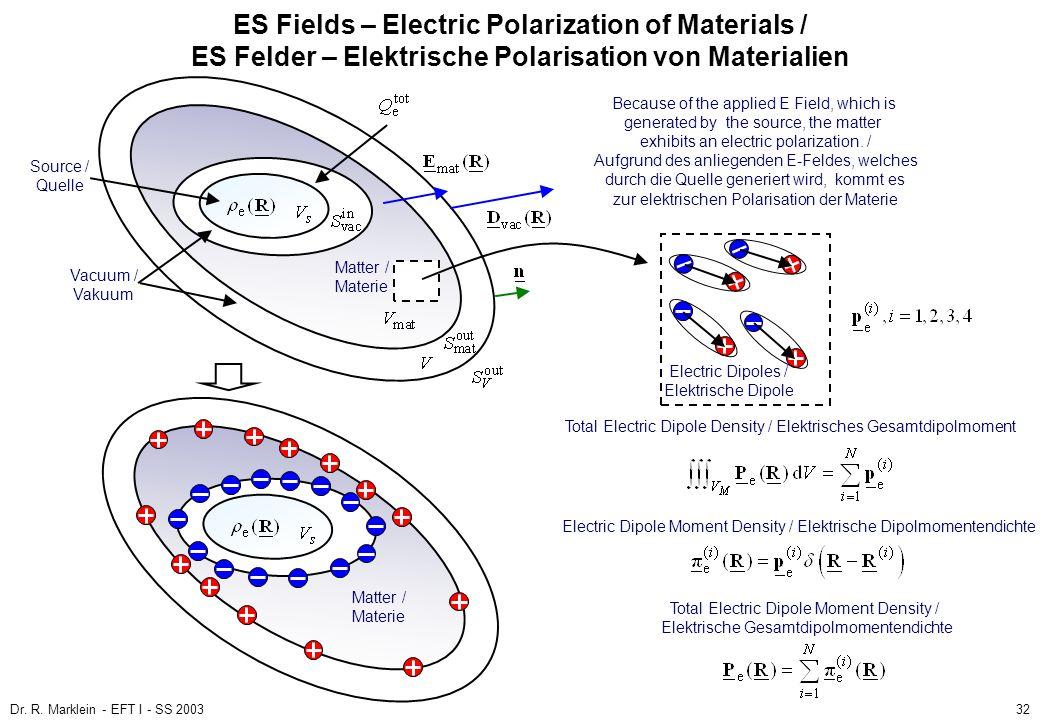 Dr. R. Marklein - EFT I - SS 200332 ES Fields – Electric Polarization of Materials / ES Felder – Elektrische Polarisation von Materialien Vacuum / Vak