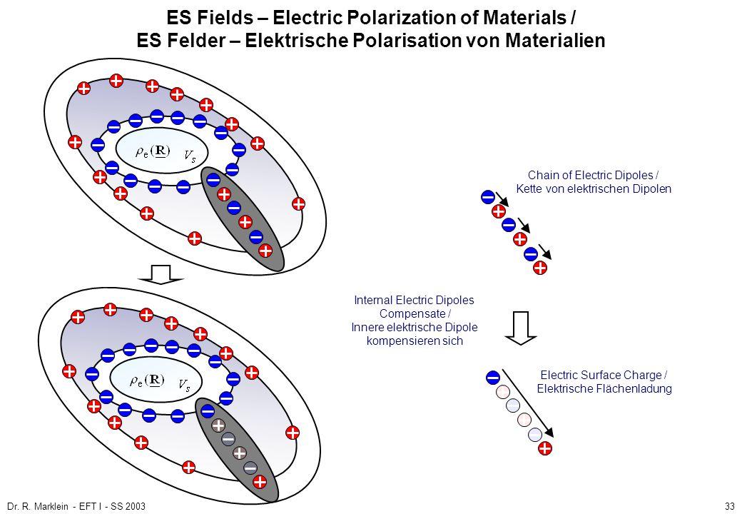 Dr. R. Marklein - EFT I - SS 200333 ES Fields – Electric Polarization of Materials / ES Felder – Elektrische Polarisation von Materialien Chain of Ele