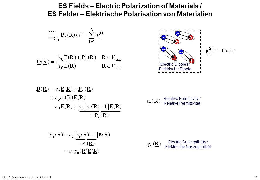 Dr. R. Marklein - EFT I - SS 200334 ES Fields – Electric Polarization of Materials / ES Felder – Elektrische Polarisation von Materialien Electric Dip