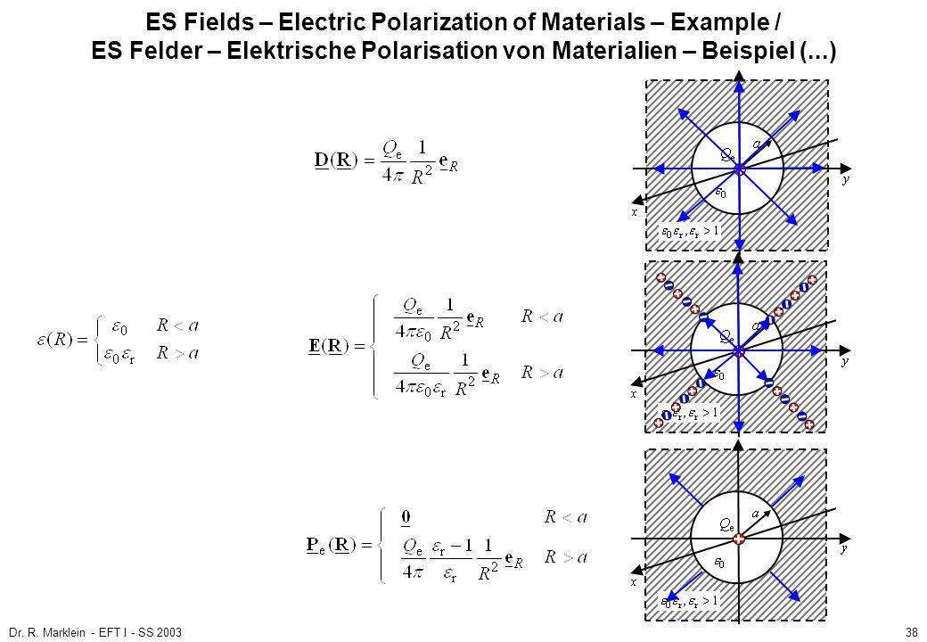 Dr. R. Marklein - EFT I - SS 200338 ES Fields – Electric Polarization of Materials – Example / ES Felder – Elektrische Polarisation von Materialien –