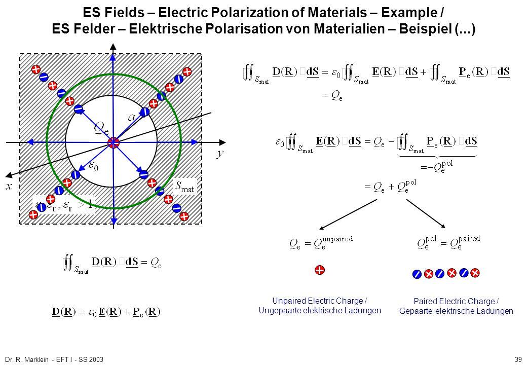 Dr. R. Marklein - EFT I - SS 200339 ES Fields – Electric Polarization of Materials – Example / ES Felder – Elektrische Polarisation von Materialien –
