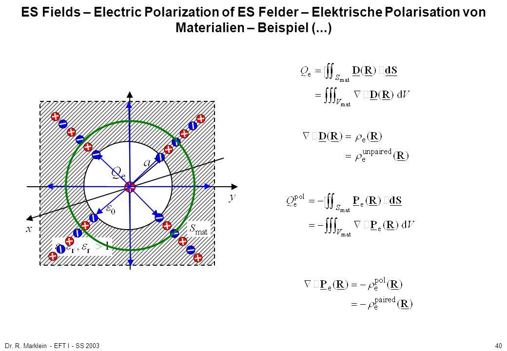Dr. R. Marklein - EFT I - SS 200340 ES Fields – Electric Polarization of ES Felder – Elektrische Polarisation von Materialien – Beispiel (...)