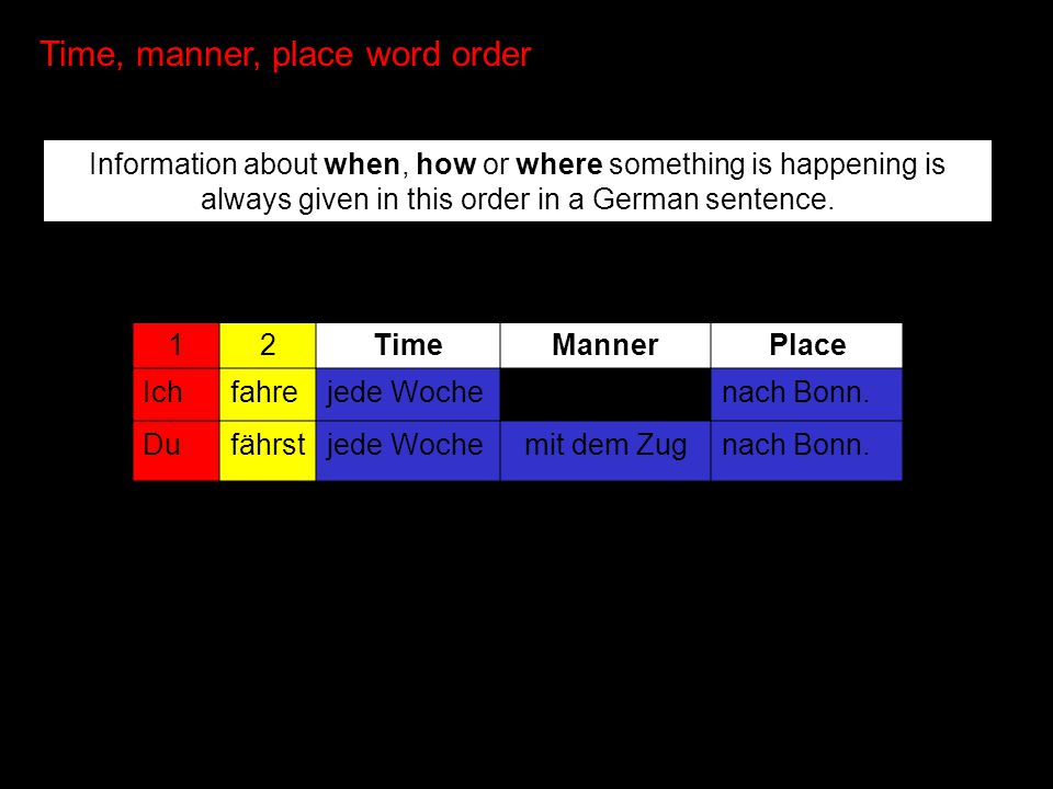 Time, manner, place word order Information about when, how or where something is happening is always given in this order in a German sentence. 12TimeM