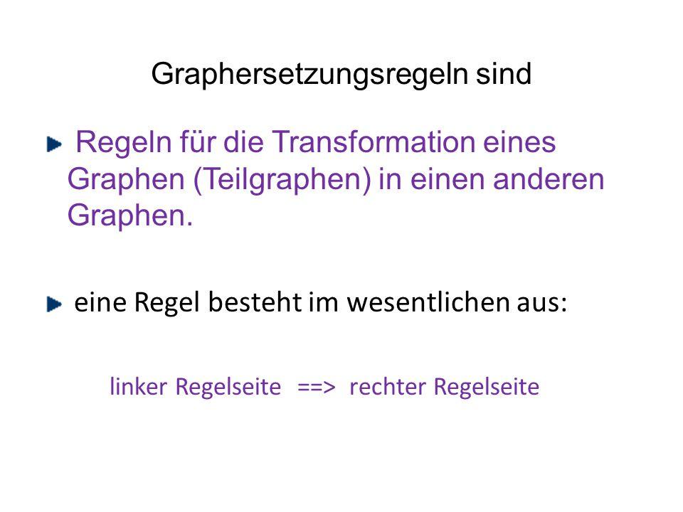 Graphersetzungsregeln sind Regeln für die Transformation eines Graphen (Teilgraphen) in einen anderen Graphen.