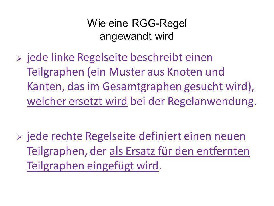 Wie eine RGG-Regel angewandt wird  jede linke Regelseite beschreibt einen Teilgraphen (ein Muster aus Knoten und Kanten, das im Gesamtgraphen gesucht wird), welcher ersetzt wird bei der Regelanwendung.