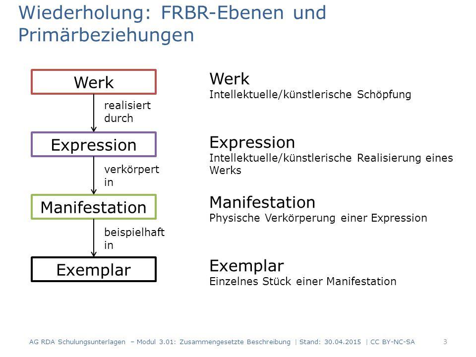 Wiederholung: FRBR-Ebenen und Primärbeziehungen Werk Expression Manifestation Exemplar realisiert durch verkörpert in beispielhaft in Werk Intellektue
