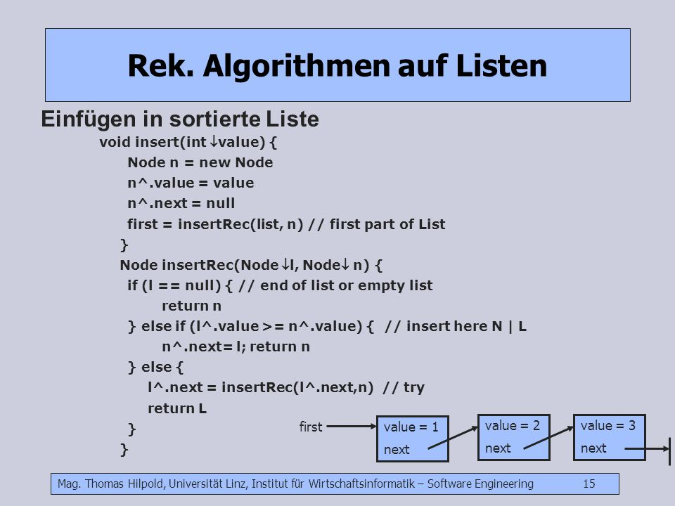 Mag. Thomas Hilpold, Universität Linz, Institut für Wirtschaftsinformatik – Software Engineering 15 Rek. Algorithmen auf Listen Einfügen in sortierte