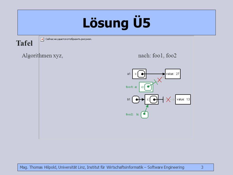 Mag. Thomas Hilpold, Universität Linz, Institut für Wirtschaftsinformatik – Software Engineering 3 Lösung Ü5 Algorithmen xyz, nach: foo1, foo2 Tafel