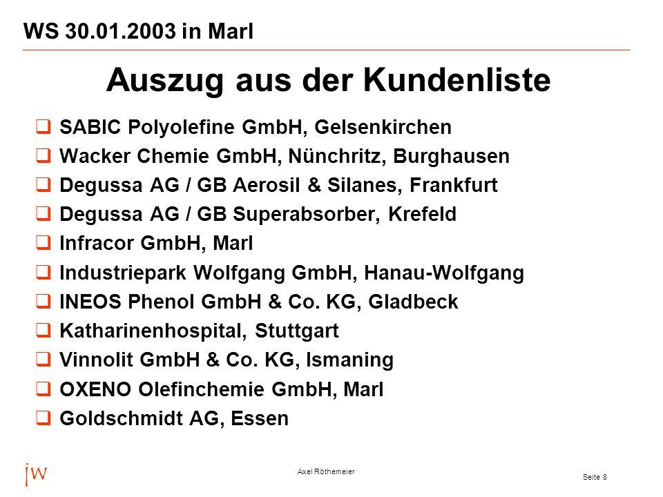 jw Axel Röthemeier Seite 8 WS 30.01.2003 in Marl  SABIC Polyolefine GmbH, Gelsenkirchen  Wacker Chemie GmbH, Nünchritz, Burghausen  Degussa AG / GB Aerosil & Silanes, Frankfurt  Degussa AG / GB Superabsorber, Krefeld  Infracor GmbH, Marl  Industriepark Wolfgang GmbH, Hanau-Wolfgang  INEOS Phenol GmbH & Co.