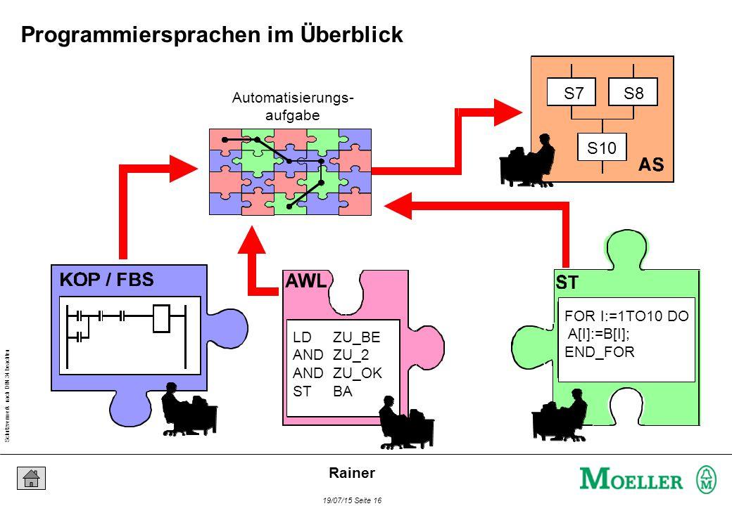 Schutzvermerk nach DIN 34 beachten 19/07/15 Seite 16 Rainer LD ZU_BE AND ZU_2 AND ZU_OK ST BA S7 S10 S8 Automatisierungs- aufgabe FOR I:=1TO10 DO A[I]