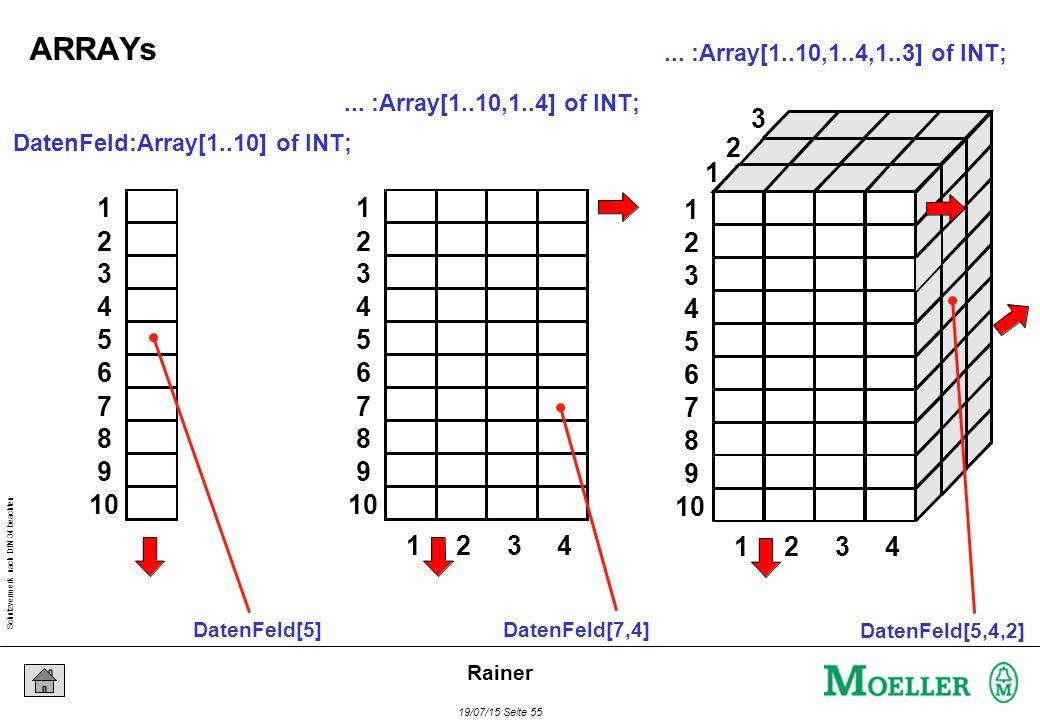 Schutzvermerk nach DIN 34 beachten 19/07/15 Seite 55 Rainer DatenFeld:Array[1..10] of INT; 1 2 3 4 5 6 7 8 9 10 DatenFeld[5]... :Array[1..10,1..4,1..3
