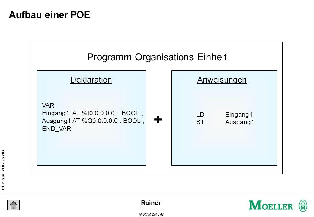 Schutzvermerk nach DIN 34 beachten 19/07/15 Seite 66 Rainer Programm Organisations Einheit DeklarationAnweisungen + VAR Eingang1 AT %I0.0.0.0.0 : BOOL ; Ausgang1 AT %Q0.0.0.0.0 : BOOL ; END_VAR LDEingang1 STAusgang1 Aufbau einer POE