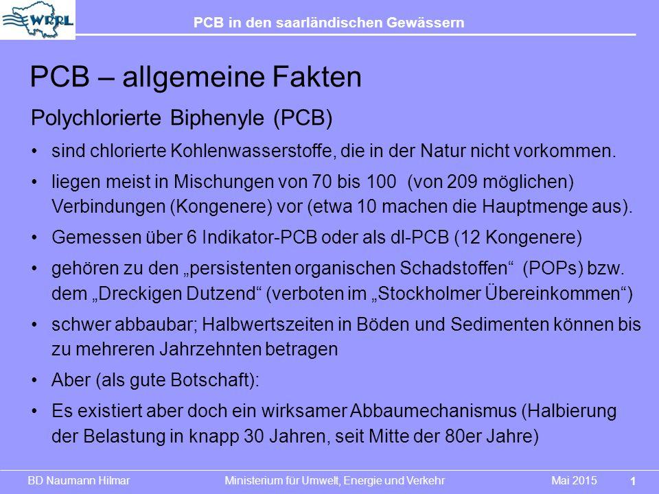 BD Naumann Hilmar Ministerium für Umwelt, Energie und Verkehr Mai 2015 PCB in den saarländischen Gewässern PCB – allgemeine Fakten Polychlorierte Biph