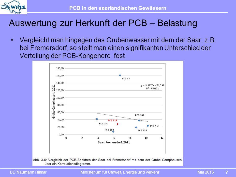 BD Naumann Hilmar Ministerium für Umwelt, Energie und Verkehr Mai 2015 PCB in den saarländischen Gewässern Vergleicht man hingegen das Grubenwasser mi