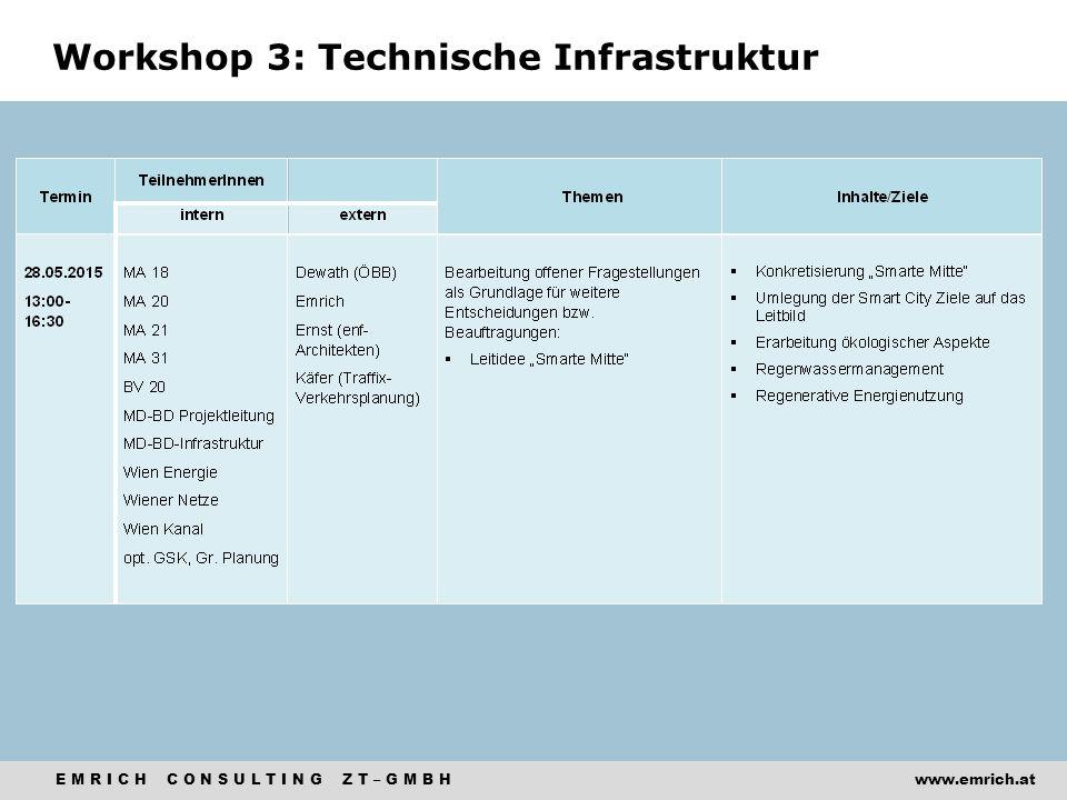 E M R I C H C O N S U L T I N G Z T – G M B Hwww.emrich.at Workshop 3: Technische Infrastruktur