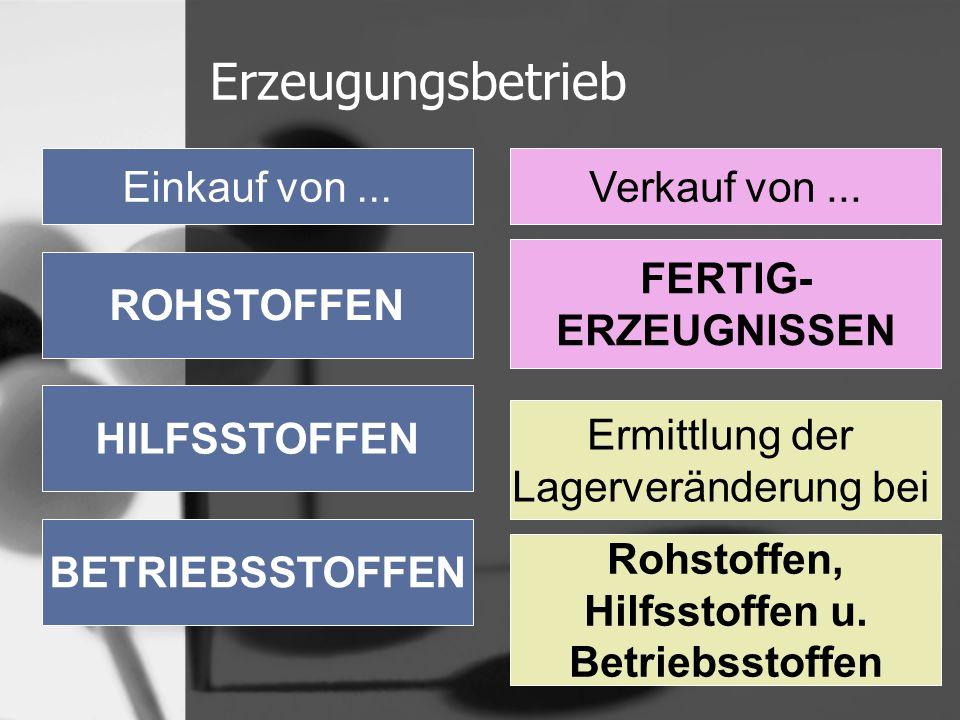 Erzeugungsbetrieb ROHSTOFFEN HILFSSTOFFEN BETRIEBSSTOFFEN Einkauf von... FERTIG- ERZEUGNISSEN Verkauf von... Rohstoffen, Hilfsstoffen u. Betriebsstoff