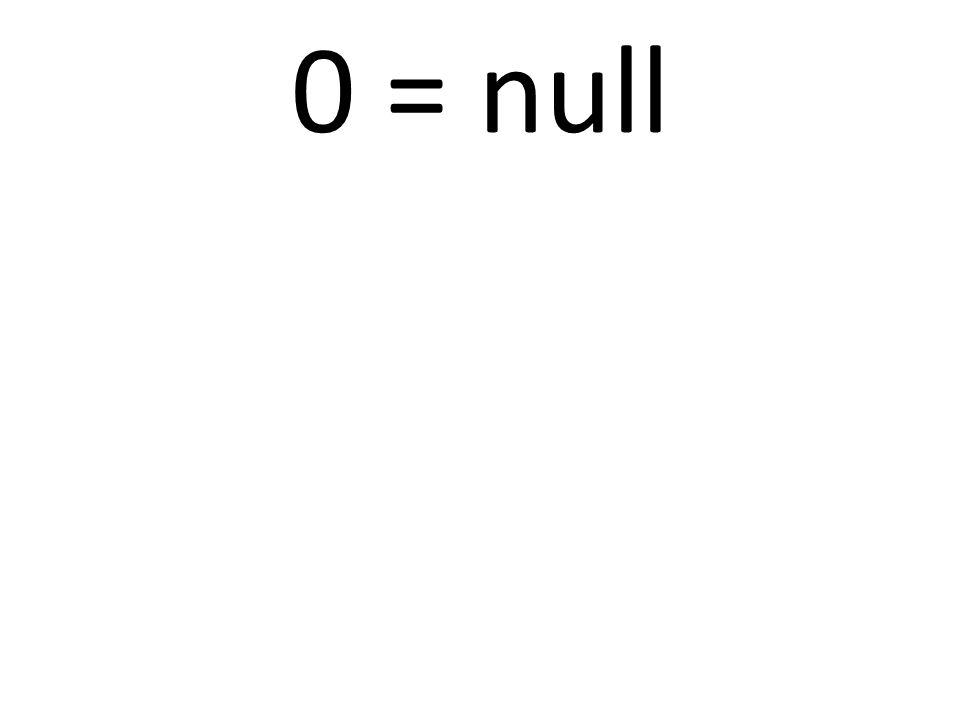0 = null