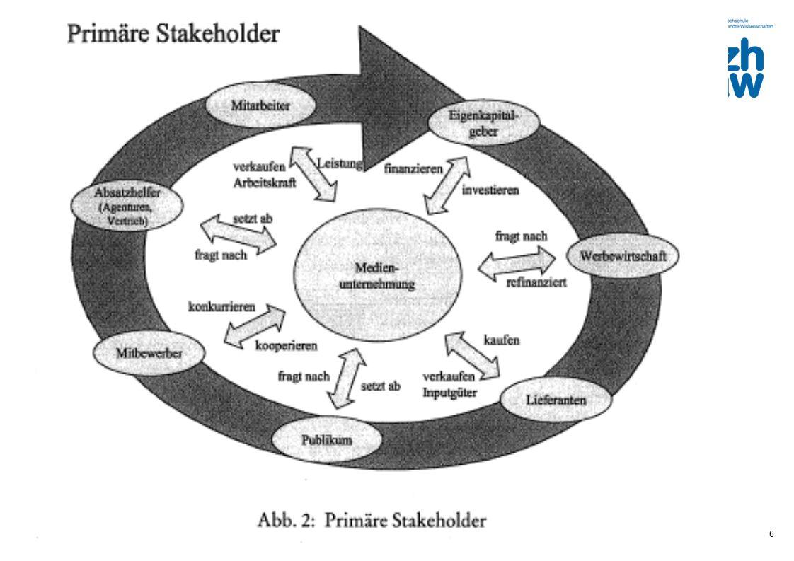 7 Festlegung der relevanten Anspruchsgruppen Die Anspruchsgruppen (AG) definieren die strategischen Entscheidungen des Unternehmens durch ihre Ansprüche –Wer sind unsere Anspruchsgruppen.